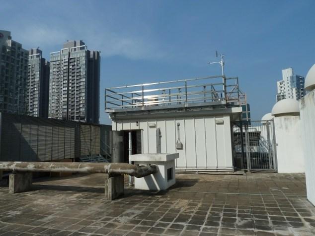 24小時空氣監測-西營盤 CW2013o1