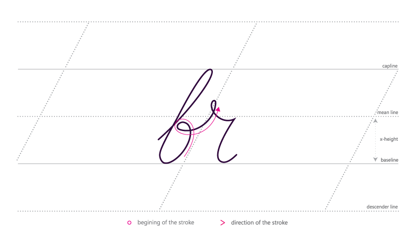 How To Write In Cursive Br