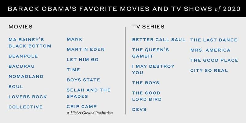 【電影推薦】2020年歐巴馬最愛電影片單,美國總統的高品味