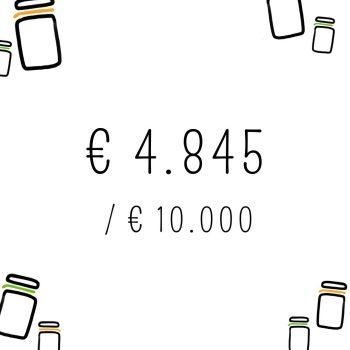 Crowdfunding tussenstand 1