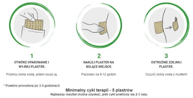 pain relief plastry przeciwbólowe
