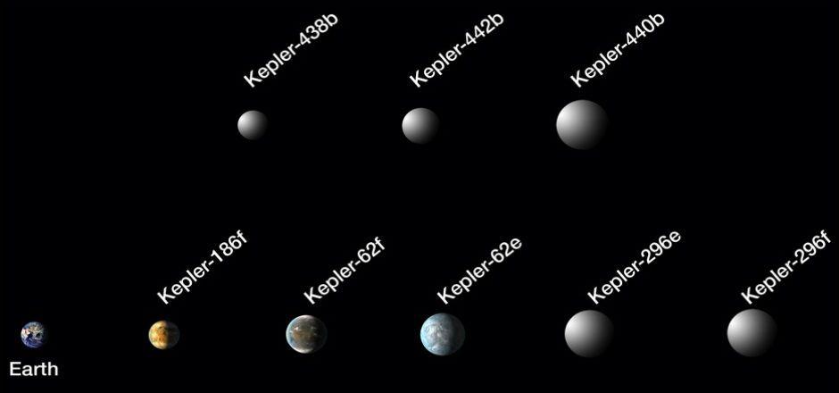 La NASA descubre ocho nuevos planetas - Ocho nuevos planetas