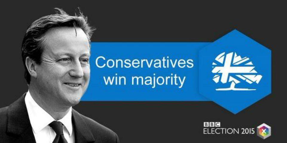 Los Conservadores ganan elección en Reino Unido - David Cameron