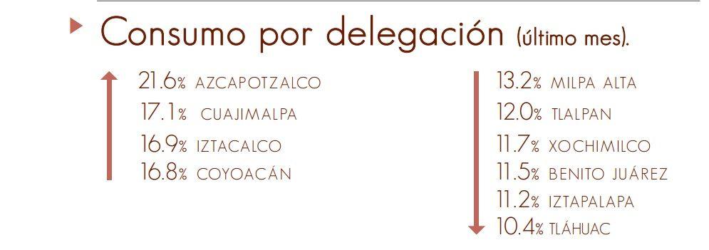 Consumo Drogas DF 2014_6