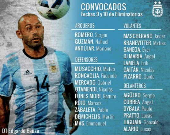 Convocados a la Selección Argentina. Foto de Twitter
