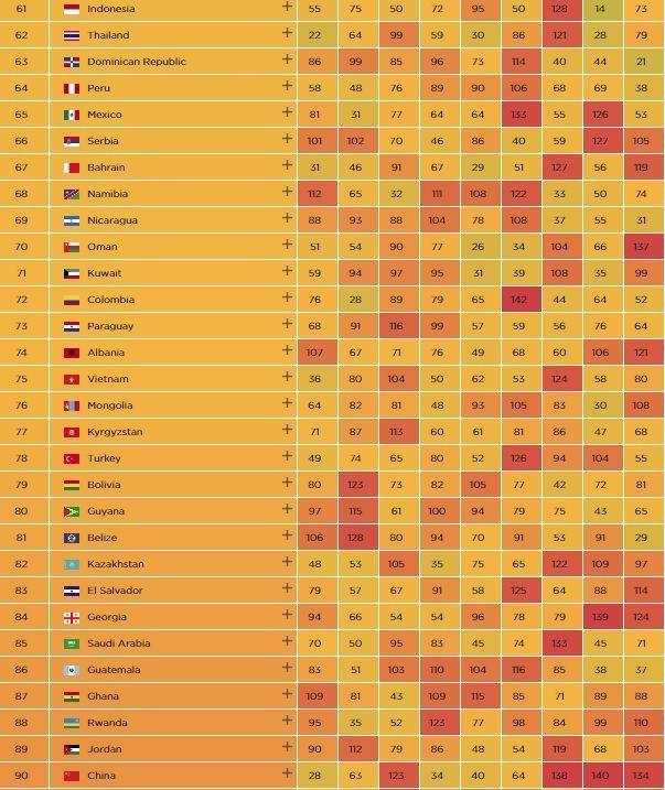 Países más prósperos del mundo 3