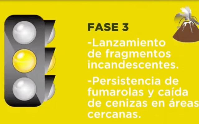 ¿Qué implica la Fase 3 de Alerta Volcánica del Popocatépetl? - Foto de PC Estatal Puebla