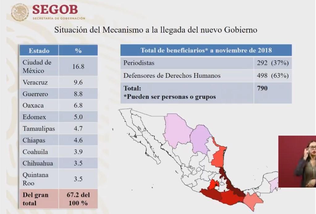 Situación del Mecanismo a la llegada del nuevo Gobierno. Captura de pantalla