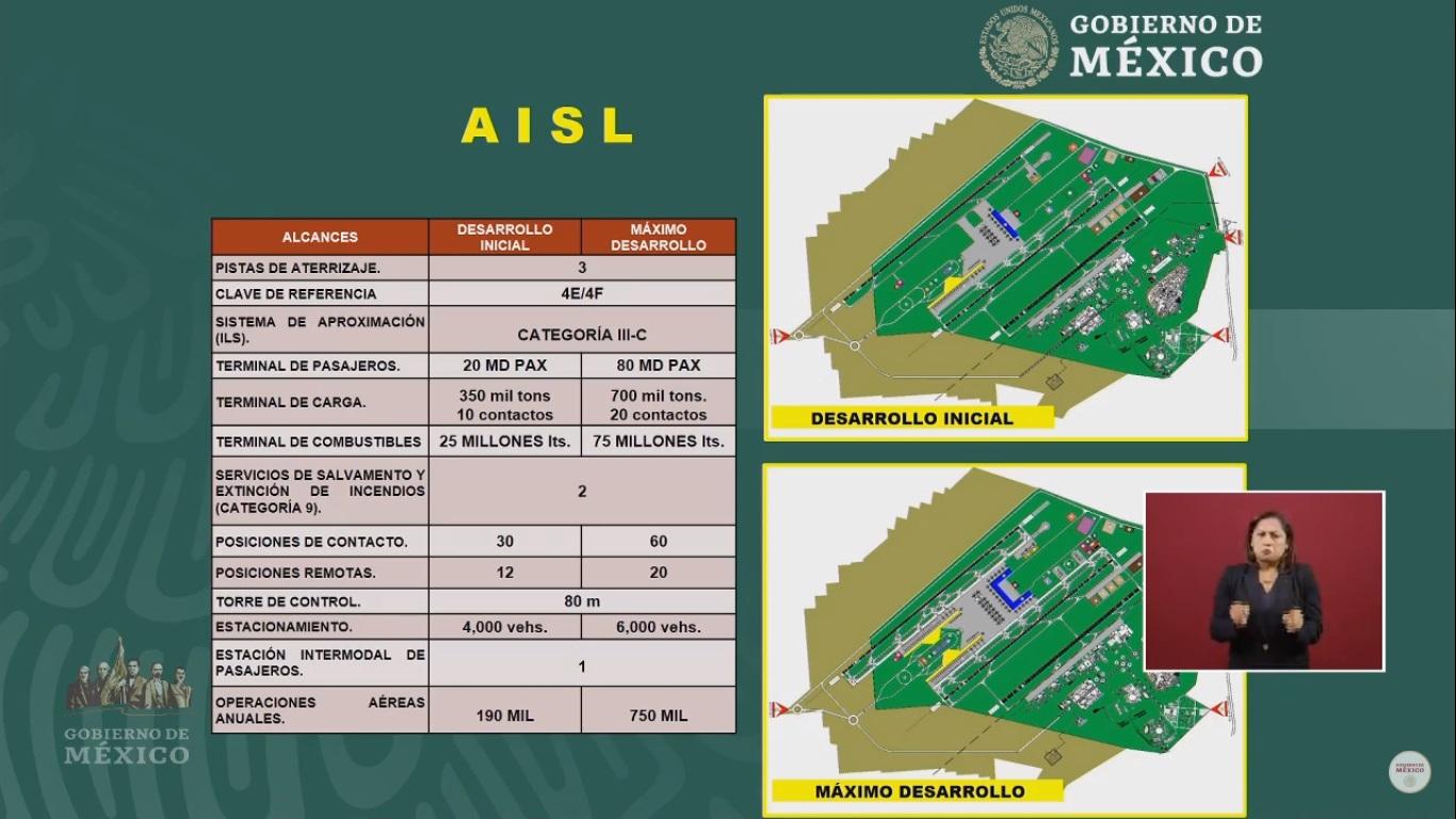 Aeropuerto Internacional de Santa Lucía (AISL). Captura de pantalla