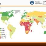 Los sistemas de salud del mundo; el análisis de TResearch