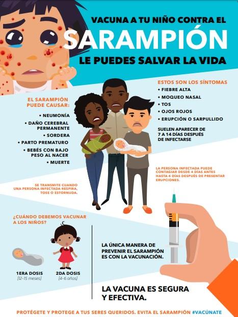 Infografía sobre el sarampión. Foto de OMS