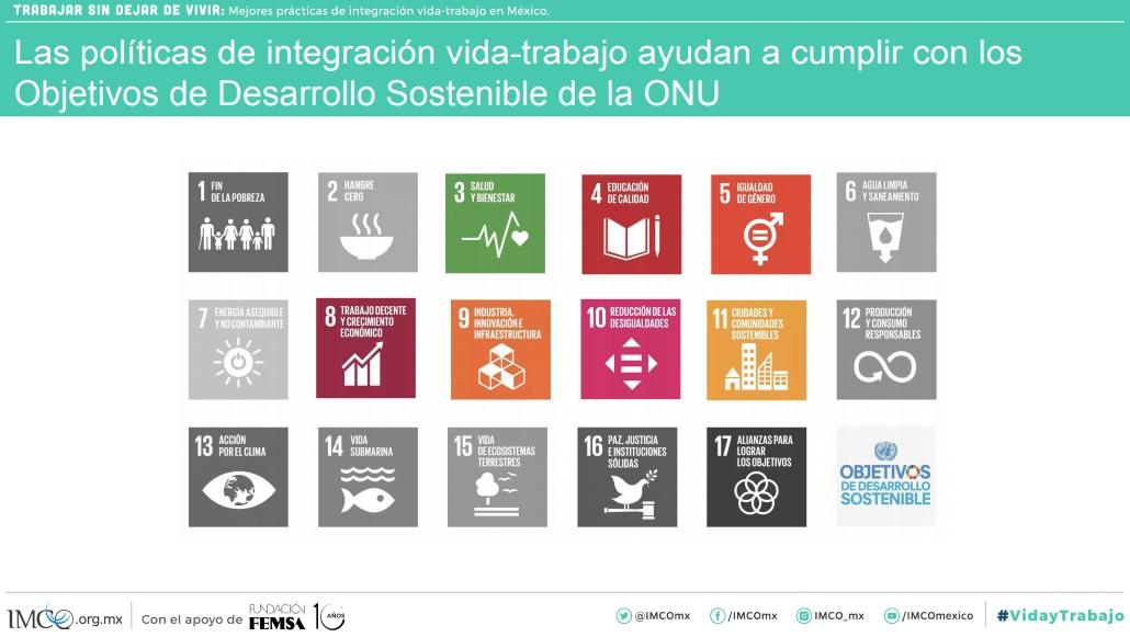 Objetivos de Desarrollo Sostenible de la ONU. Foto de Imco