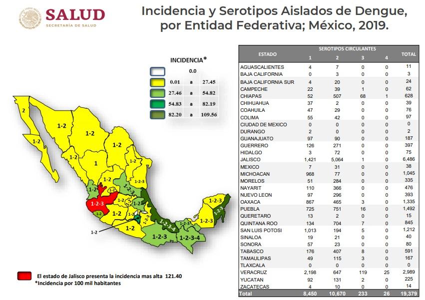 Incidencia del dengue en México. Foto de SS