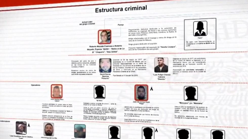 Líderes de La Unión Tepito se reencuentran en el Reclusorio Oriente - Estructura criminal de La Unión Tepito. Captura de pantalla / Noticieros Televisa