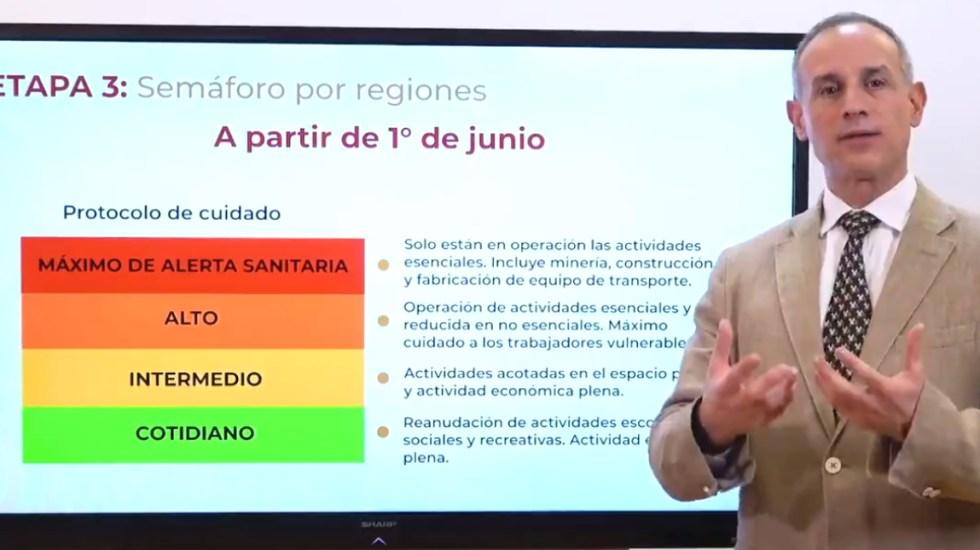 En Nueva Normalidad semáforo regulará la reanudación de actividades, explica López-Gatell - Hugo López-Gatell semáforo epidemiológico