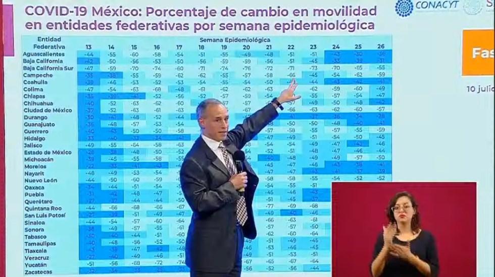 Por 'inconsistencias' en estados, autoridades no presentan semáforo epidemiológico - López-Gatell durante conferencia de prensa sobre el COVID-19. Captura de pantalla