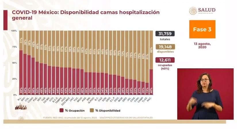 En México ya tenemos medio millón de casos acumulados de COVID-19