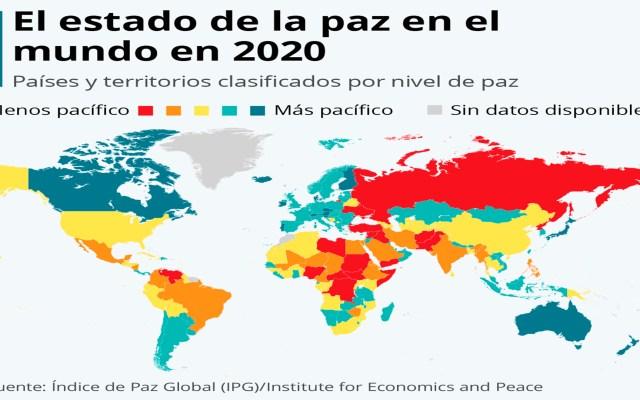 México, el país de la OCDE que menos gasta en seguridad y justicia; baja en índice de paz - Países clasificados por el nivel de Paz. Infografía  Institute for Economist and Peace