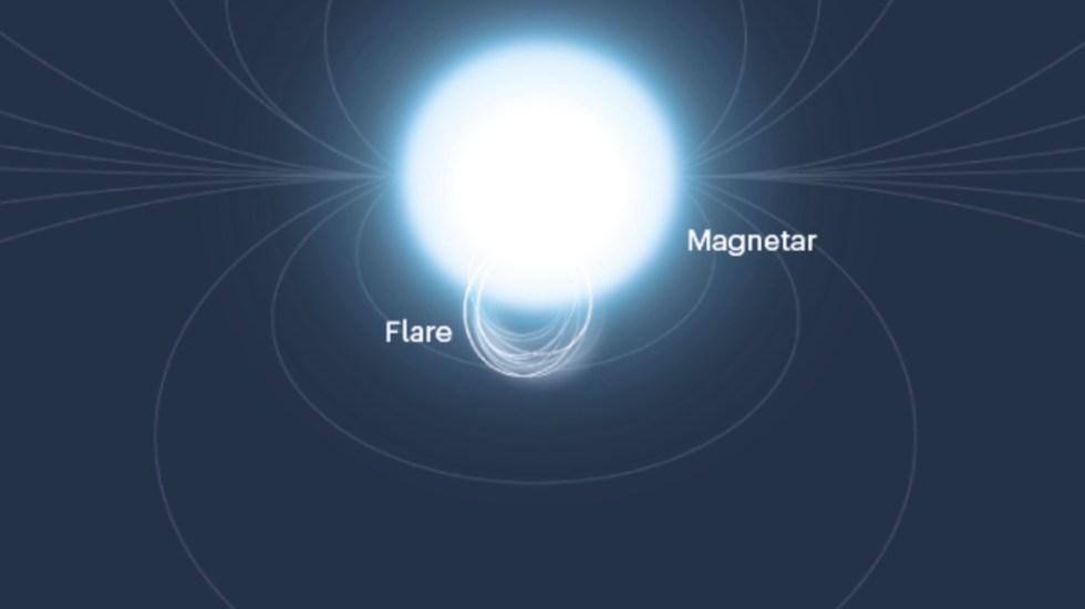 Detectan la primera señal de una ráfaga rápida de radio en la Vía Láctea - Foto de Nature
