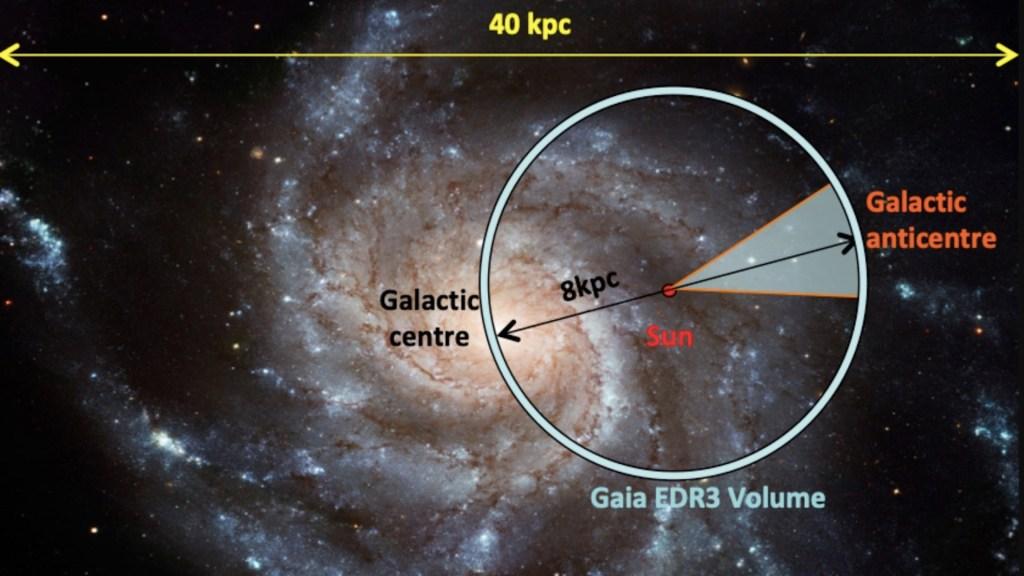La Vía Láctea está absorbiendo otras dos galaxias, reveló misión Gaia de la ESA - Foto de ESA Gaia