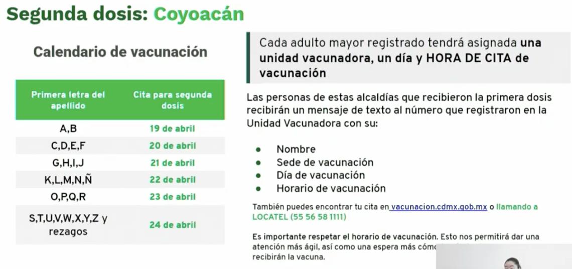 Calendario de aplicación de la segunda dosis. Foto tomada de video