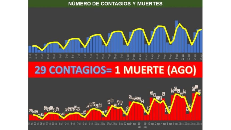 Los números de la pandemia en México; el análisis de TResearch