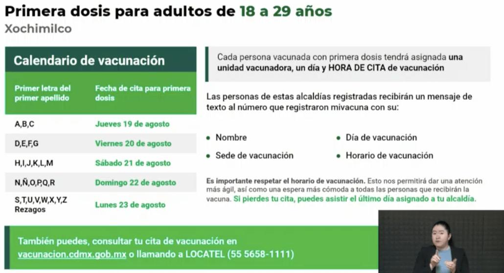 Iniciará vacunación de 18 a 29 años en Xochimilco; aplicarán segunda dosis de 40 a 49 en Cuauhtémoc.Gráfico de Gobierno de la Ciudad de México