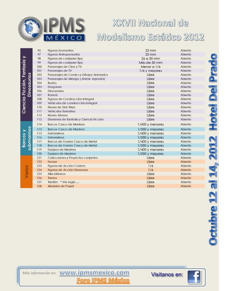 XXVIII Convención Nacional de Modelismo Estático IPMS 2012 (4/6)