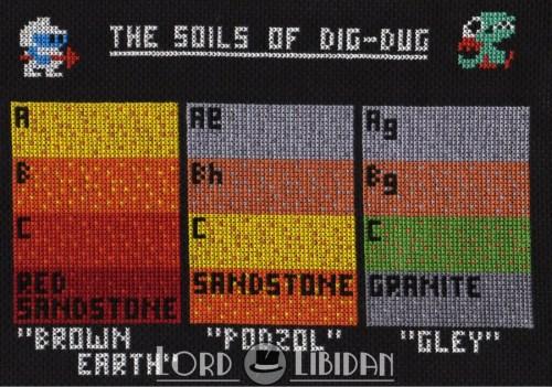 Soils of Dig Dug
