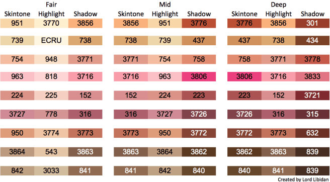 skin tone DMC thread table 3