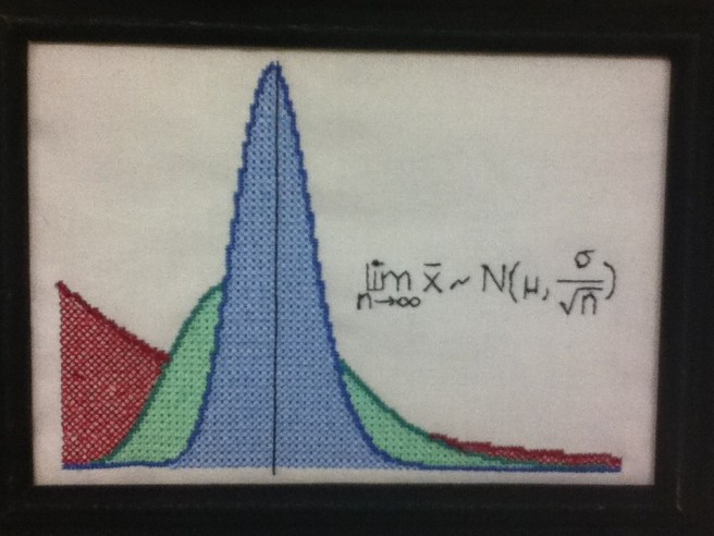 Central Limit Theorem cross stitch