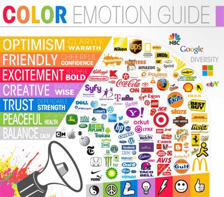 Digital marketing - Color psychology