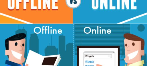 10 Latest Innovations That Affect Website Costs - Blog Lorelei Web Design