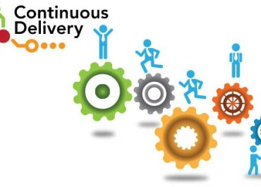The How's & Why's of Continuous Delivery - Blog Lorelei Web Design