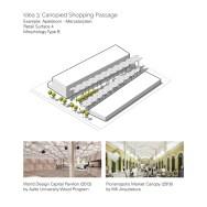 Winkelstrips - Canopy