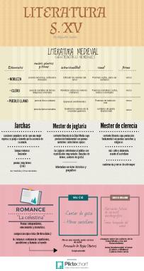 literatura-sxv-ale(1) (1)