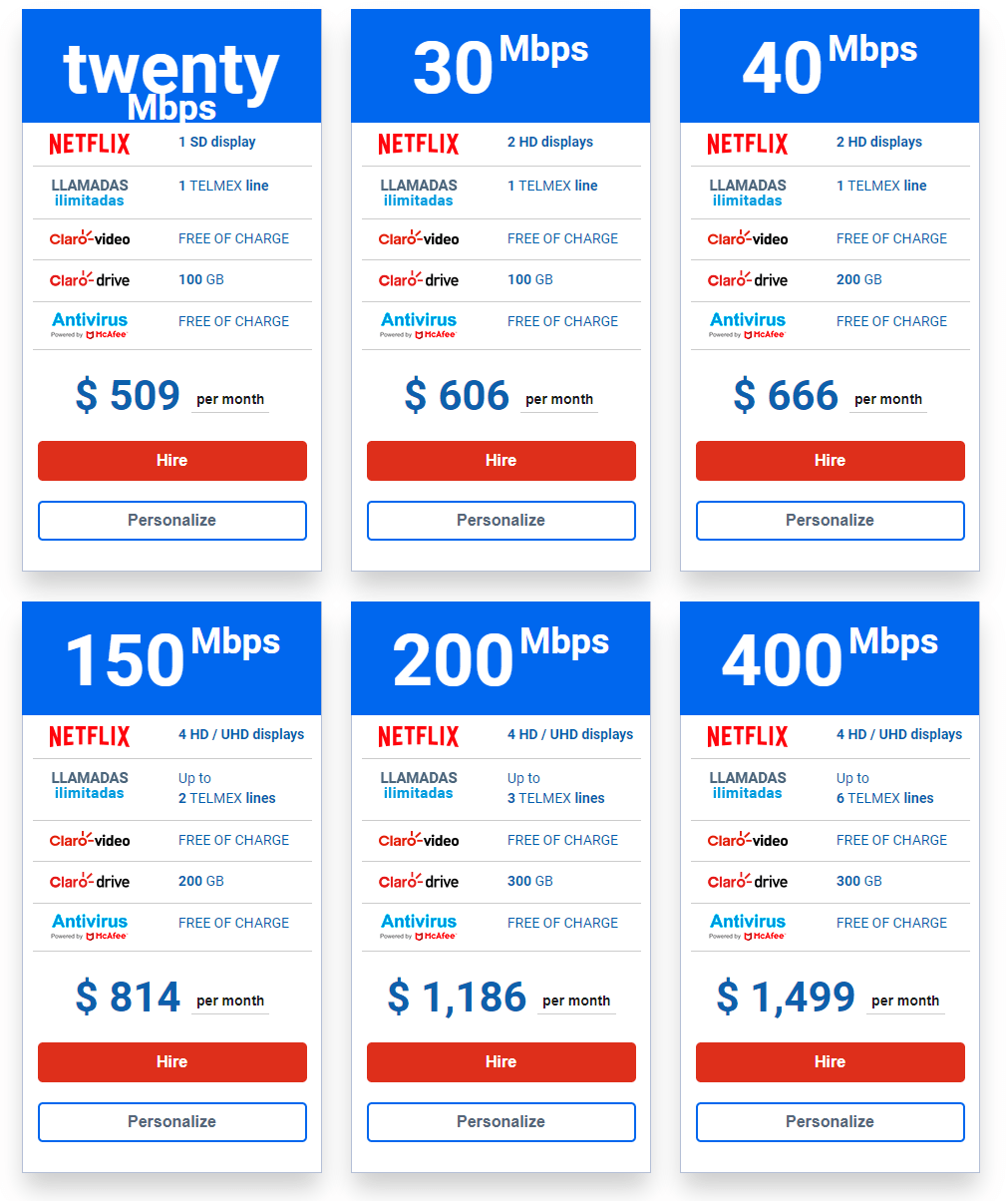 Telmex Packages With Netflix