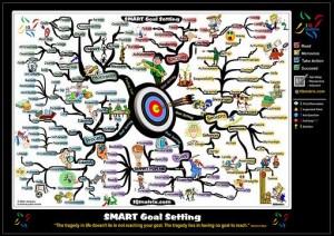 SMARTGoalSettingGraphic