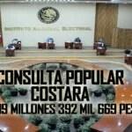 CAPRICHO DE CONSULTA POPULAR, COSTARA MIL 499 MILLONES 392 MIL 669 PESOS