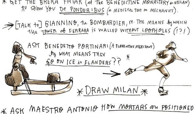 A Memorandum of Leonardo Da Vinci (1490s)