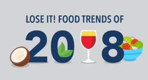 Food Trends, Lose It! Food Trends