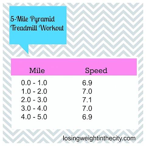 5_mile_pyramid_treadmill_workout.jpg.jpg