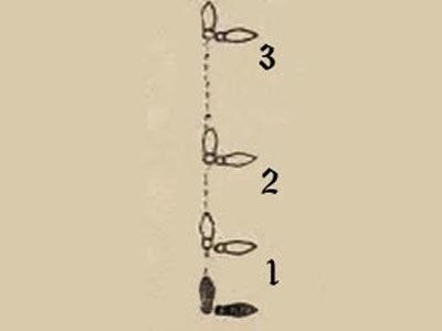 Tres pasos