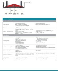 Router wifi DIR-895L AC5300 - 2