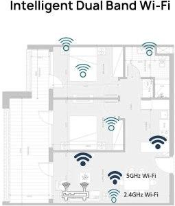 Router 4G para poner SIM y conectar un teléfono fijo a través de clavija
