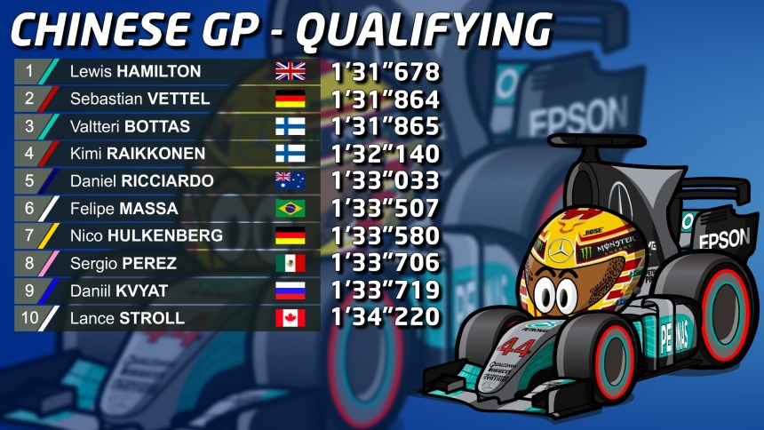 Qualifying.jpg