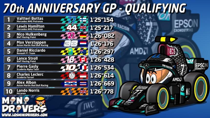 QualifyingF1