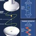 ¿Cómo es la levitación acústica?