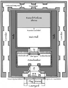 Templo de AIN DARA planos de su interior y su correspondiente distribución.