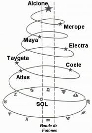El baile galáctico de las Pléyades, según los Astrónomos.